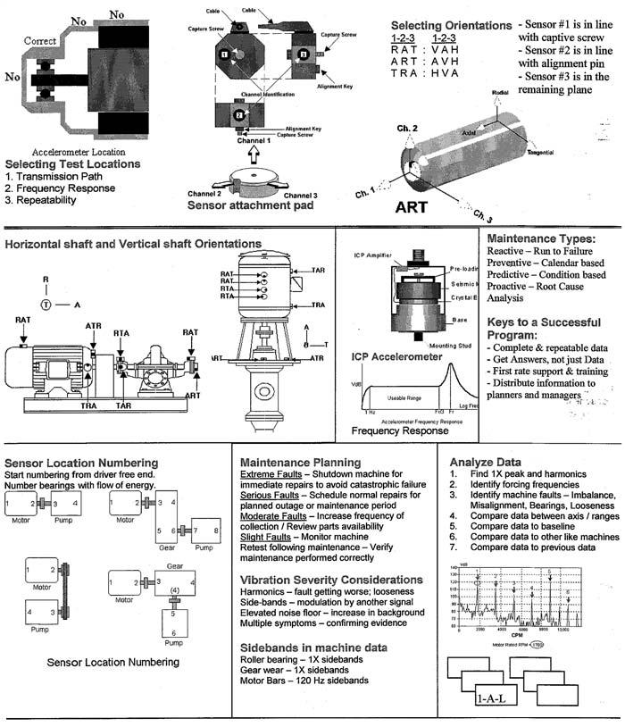 read Handbook of ELISPOT: Methods and